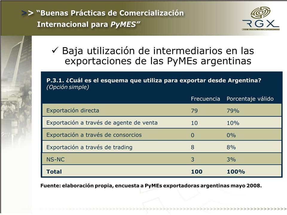 Baja utilización de intermediarios en las exportaciones de las PyMEs argentinas