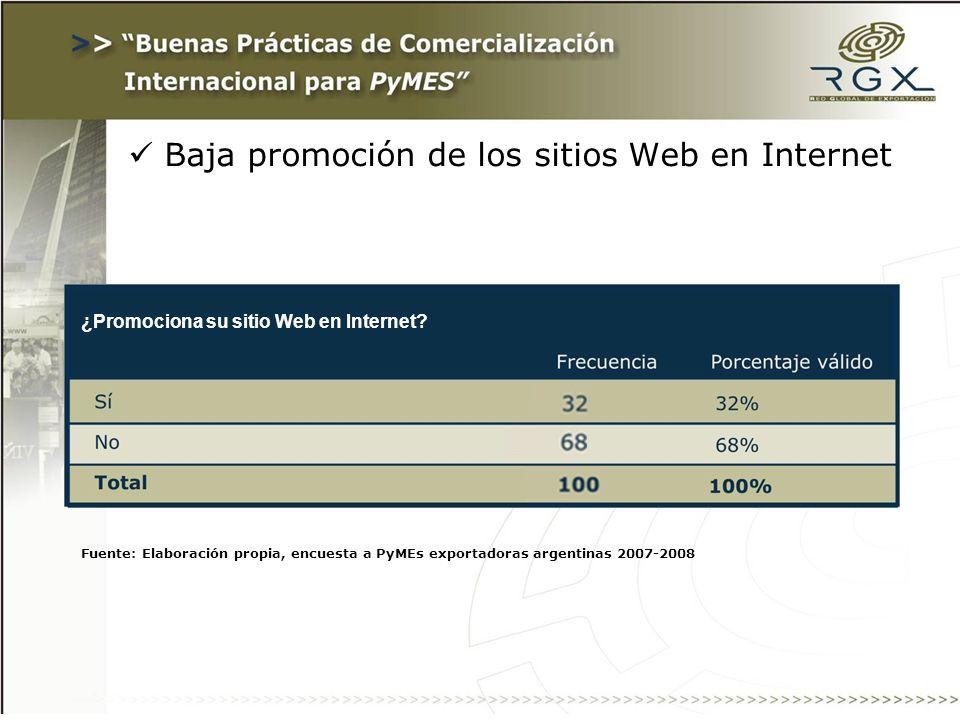Baja promoción de los sitios Web en Internet ¿Promociona su sitio Web en Internet.