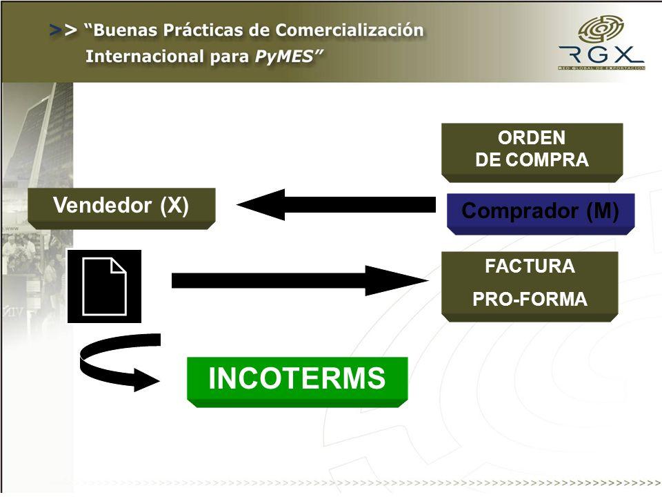 ORDEN DE COMPRA Comprador (M) FACTURA PRO-FORMA Vendedor (X) INCOTERMS
