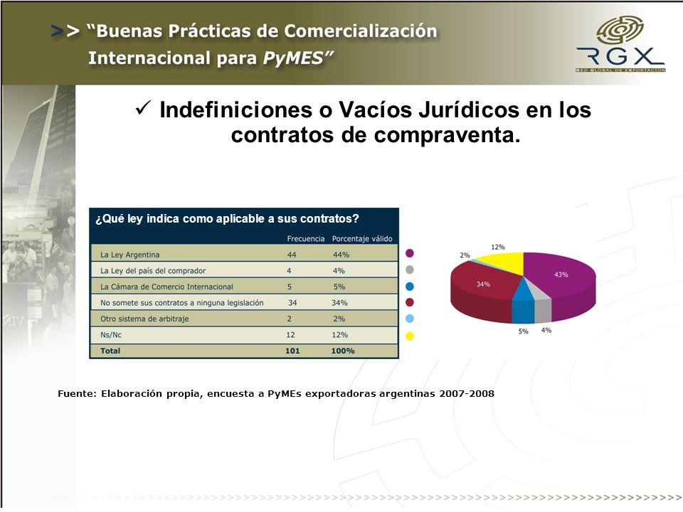 Indefiniciones o Vacíos Jurídicos en los contratos de compraventa.