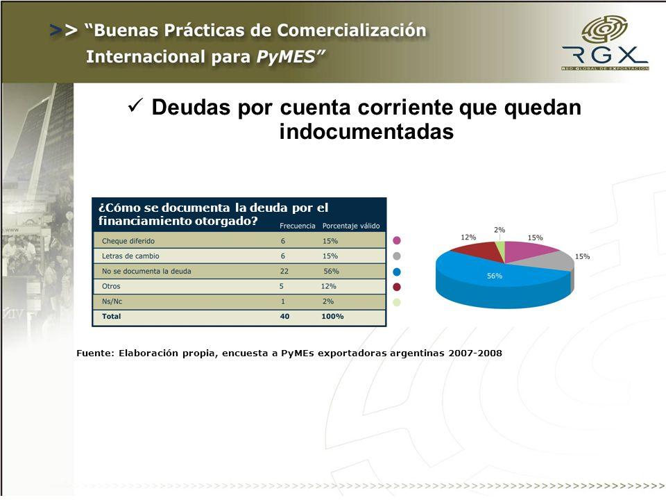 Deudas por cuenta corriente que quedan indocumentadas ¿Cómo se documenta la deuda por el financiamiento otorgado.