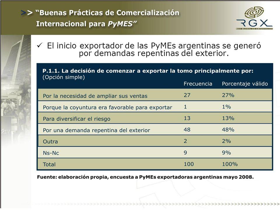 Paso 8 - Definir el Plan de Exportación: Precios: Determinación del precio FOB/FCA y la política de precios.