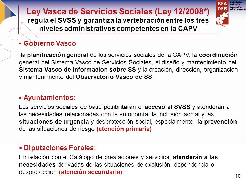 10 Ley Vasca de Servicios Sociales (Ley 12/2008*) regula el SVSS y garantiza la vertebración entre los tres niveles administrativos competentes en la
