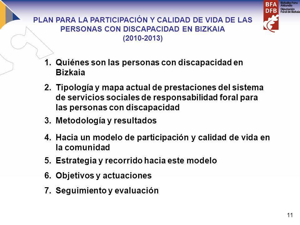 11 1.Quiénes son las personas con discapacidad en Bizkaia 2.Tipología y mapa actual de prestaciones del sistema de servicios sociales de responsabilid