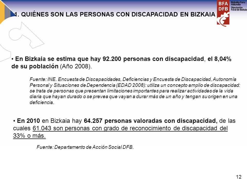 12 1. QUIÉNES SON LAS PERSONAS CON DISCAPACIDAD EN BIZKAIA En Bizkaia se estima que hay 92.200 personas con discapacidad, el 8,04% de su población (Añ