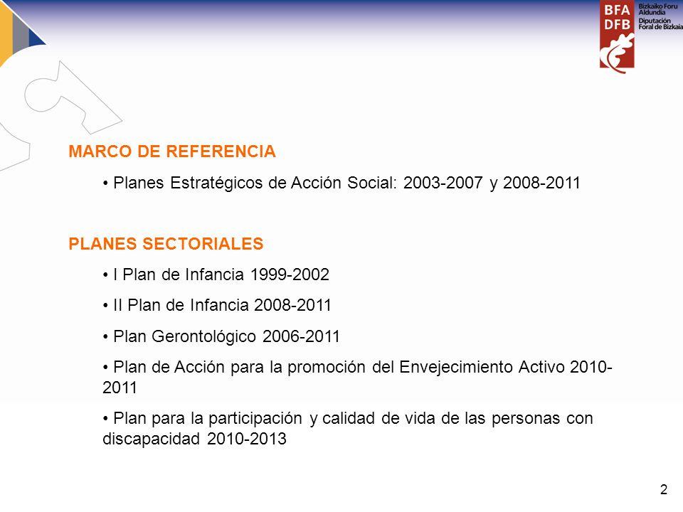 2 MARCO DE REFERENCIA Planes Estratégicos de Acción Social: 2003-2007 y 2008-2011 PLANES SECTORIALES I Plan de Infancia 1999-2002 II Plan de Infancia