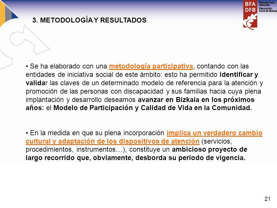 21 3. METODOLOGÍA Y RESULTADOS Se ha elaborado con una metodología participativa, contando con las entidades de iniciativa social de este ámbito: esto