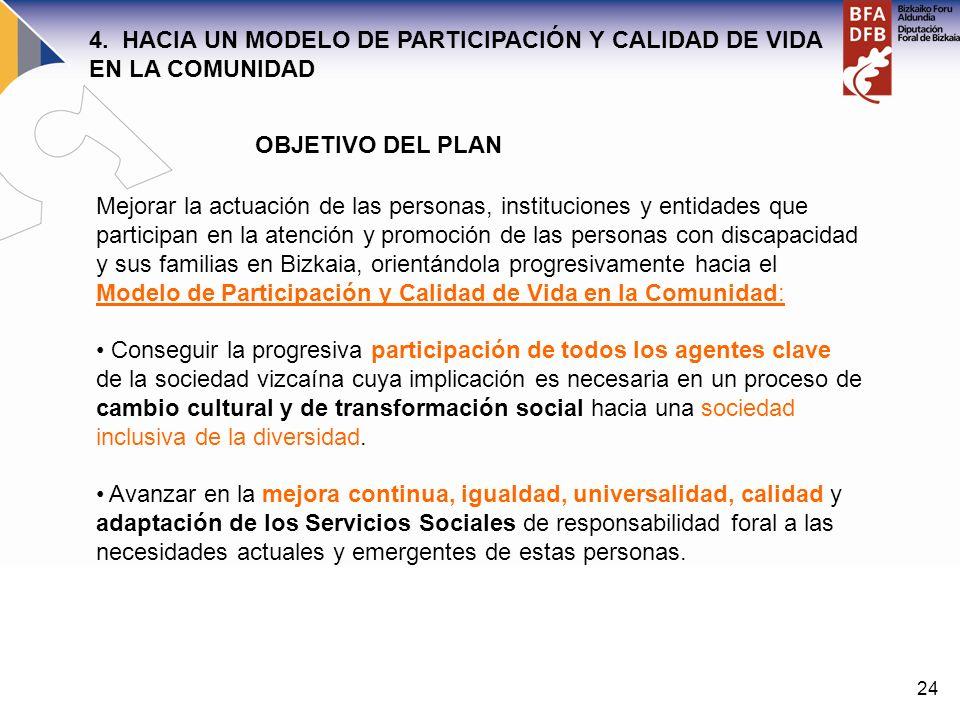 24 Mejorar la actuación de las personas, instituciones y entidades que participan en la atención y promoción de las personas con discapacidad y sus fa