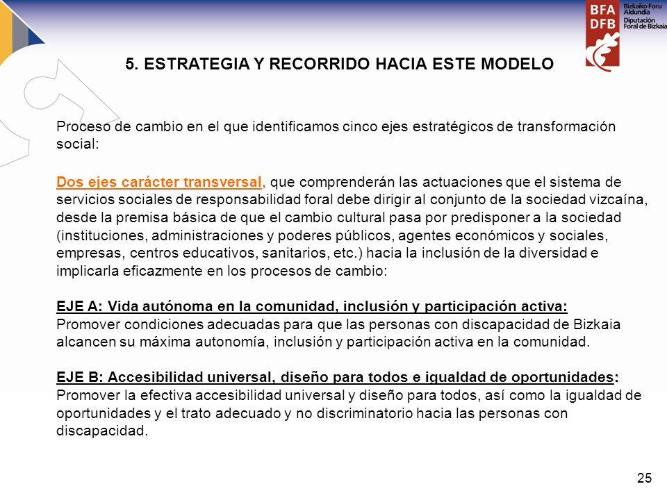 25 Proceso de cambio en el que identificamos cinco ejes estratégicos de transformación social: Dos ejes carácter transversal, que comprenderán las act