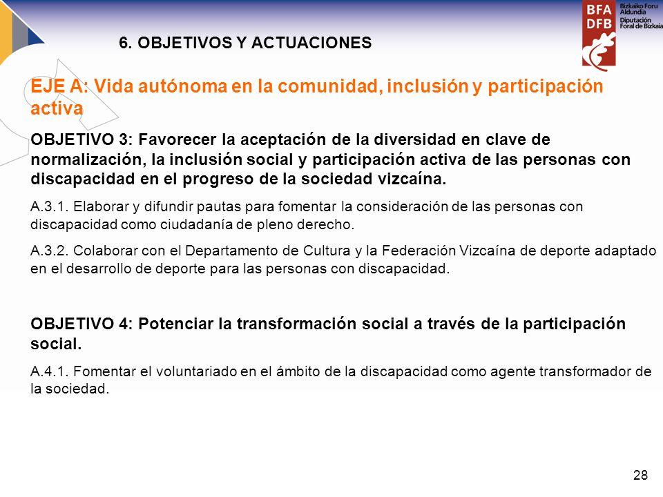 28 EJE A: Vida autónoma en la comunidad, inclusión y participación activa OBJETIVO 3: Favorecer la aceptación de la diversidad en clave de normalizaci