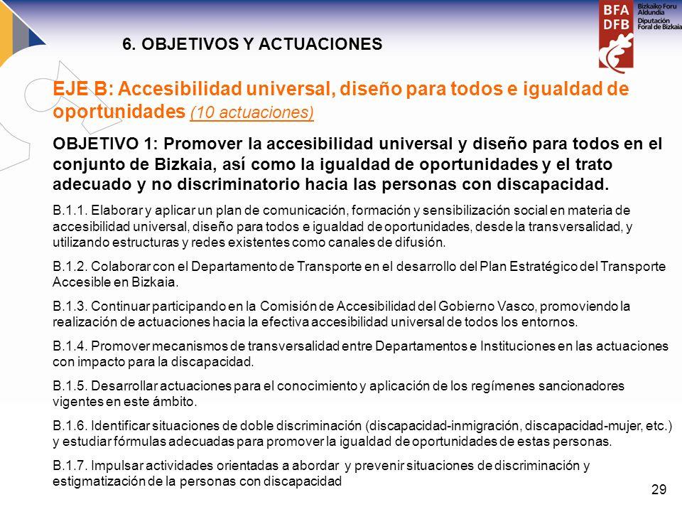 29 EJE B: Accesibilidad universal, diseño para todos e igualdad de oportunidades (10 actuaciones) OBJETIVO 1: Promover la accesibilidad universal y di