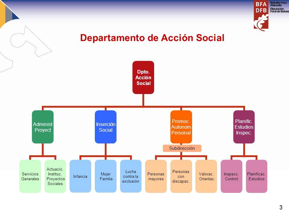 3 Departamento de Acción Social Subdirección