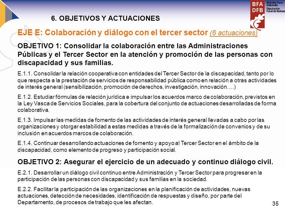 35 EJE E: Colaboración y diálogo con el tercer sector (6 actuaciones) OBJETIVO 1: Consolidar la colaboración entre las Administraciones Públicas y el