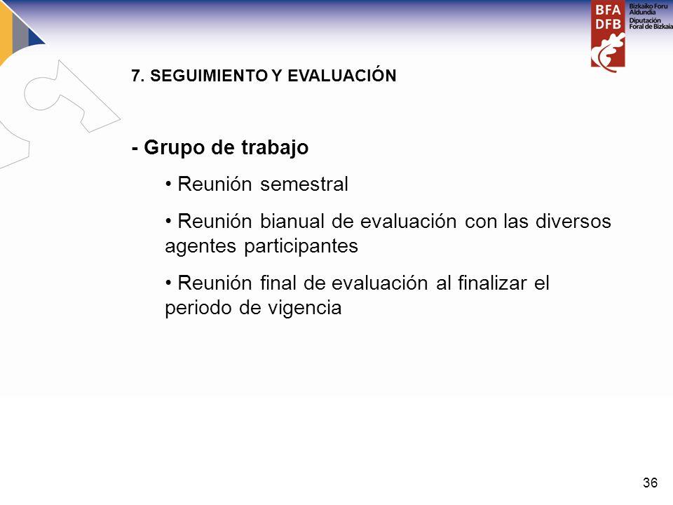 36 7. SEGUIMIENTO Y EVALUACIÓN - Grupo de trabajo Reunión semestral Reunión bianual de evaluación con las diversos agentes participantes Reunión final