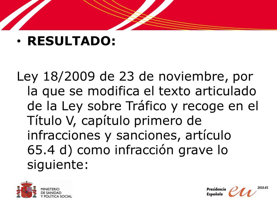 RESULTADO: Ley 18/2009 de 23 de noviembre, por la que se modifica el texto articulado de la Ley sobre Tráfico y recoge en el Título V, capítulo primero de infracciones y sanciones, artículo 65.4 d) como infracción grave lo siguiente:
