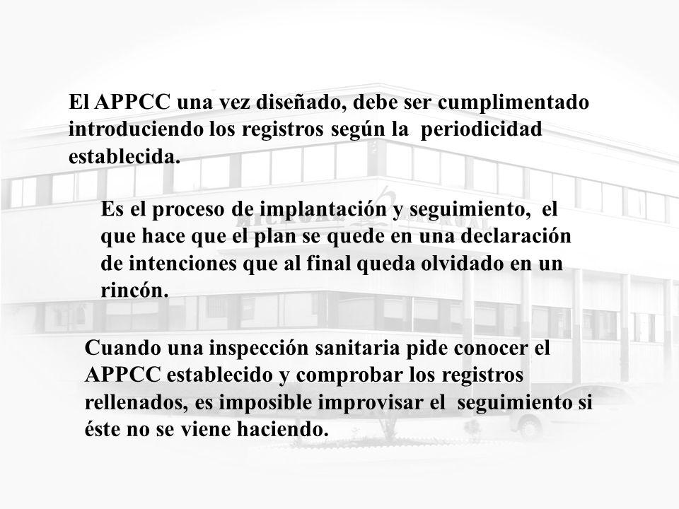 4 El programa informático que va a conocer, le pondrá fácil el seguimiento del APPCC.