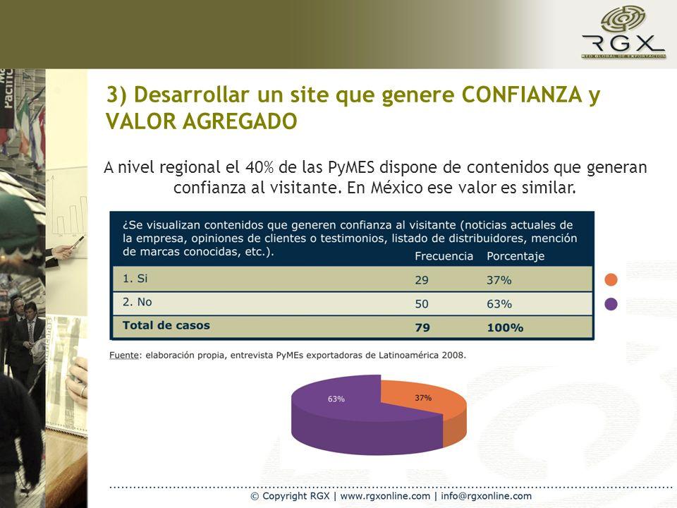 3) Desarrollar un site que genere CONFIANZA y VALOR AGREGADO A nivel regional el 40% de las PyMES dispone de contenidos que generan confianza al visitante.