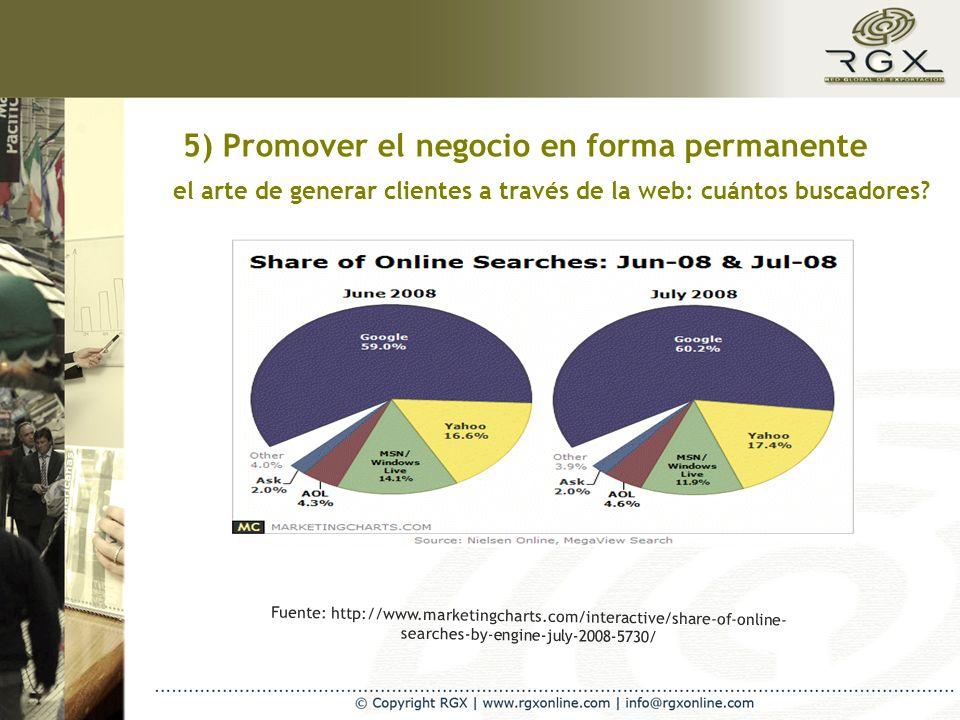 5) Promover el negocio en forma permanente el arte de generar clientes a través de la web: cuántos buscadores.