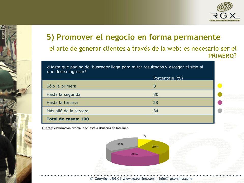 5) Promover el negocio en forma permanente el arte de generar clientes a través de la web: es necesario ser el PRIMERO?
