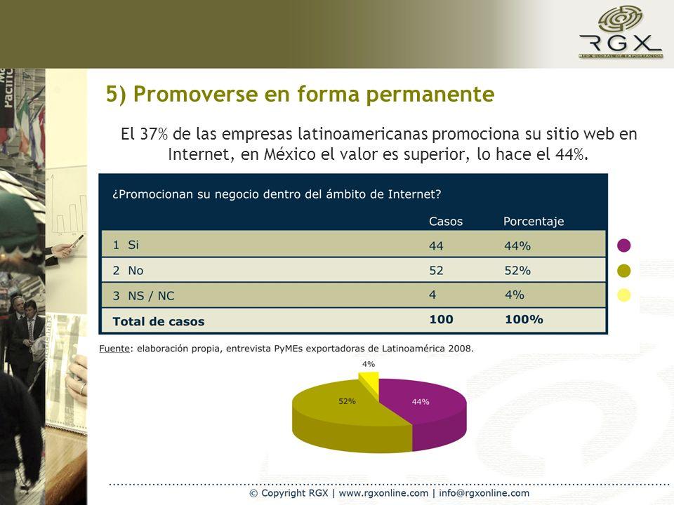 5) Promoverse en forma permanente El 37% de las empresas latinoamericanas promociona su sitio web en Internet, en México el valor es superior, lo hace el 44%.