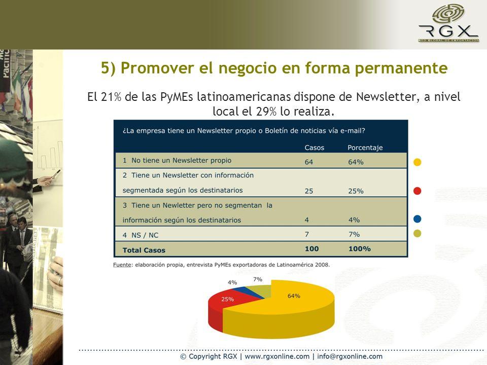 5) Promover el negocio en forma permanente El 21% de las PyMEs latinoamericanas dispone de Newsletter, a nivel local el 29% lo realiza.
