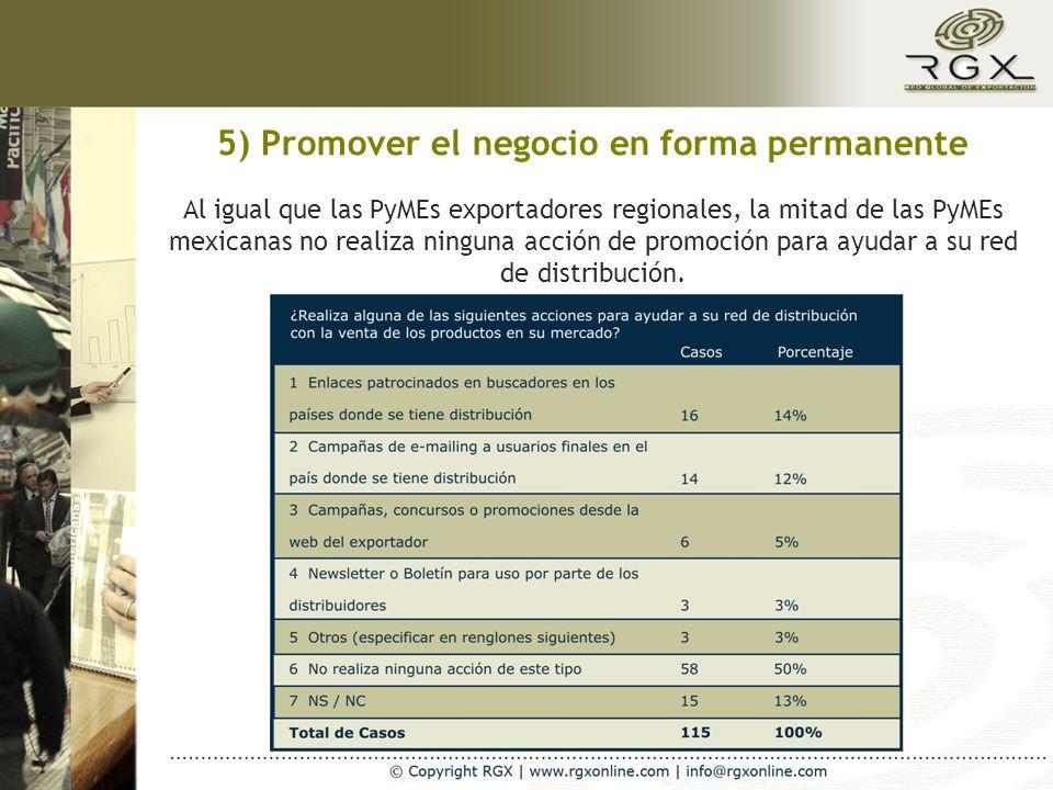 5) Promover el negocio en forma permanente Al igual que las PyMEs exportadores regionales, la mitad de las PyMEs mexicanas no realiza ninguna acción de promoción para ayudar a su red de distribución.