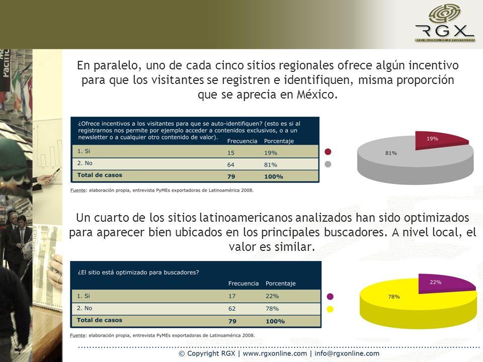 Un cuarto de los sitios latinoamericanos analizados han sido optimizados para aparecer bien ubicados en los principales buscadores. A nivel local, el