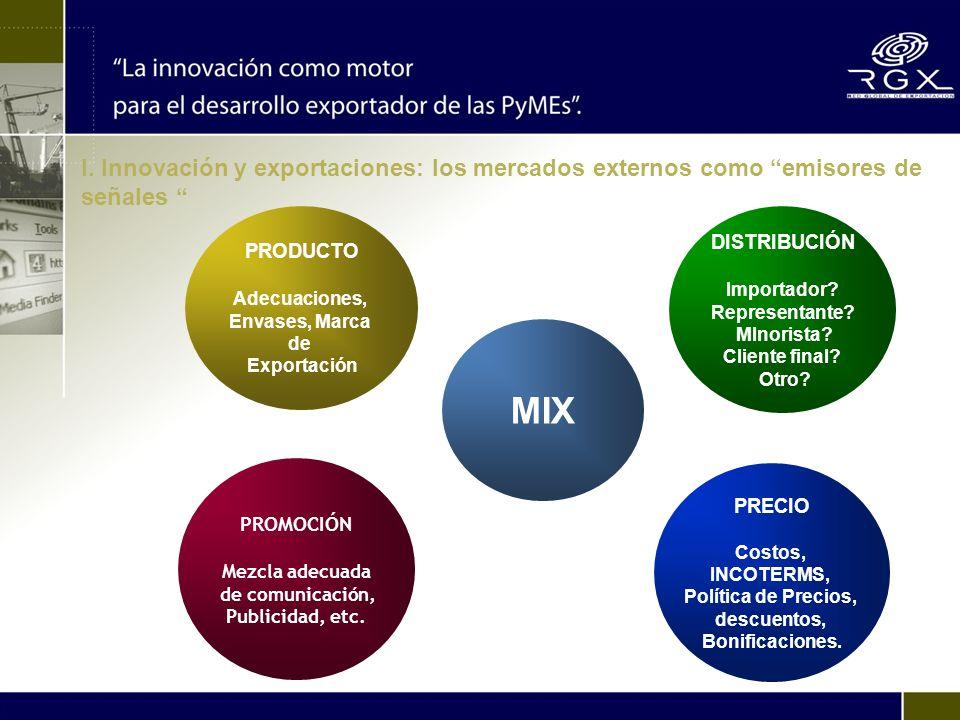 MIX PRECIO Costos, INCOTERMS, Política de Precios, descuentos, Bonificaciones.