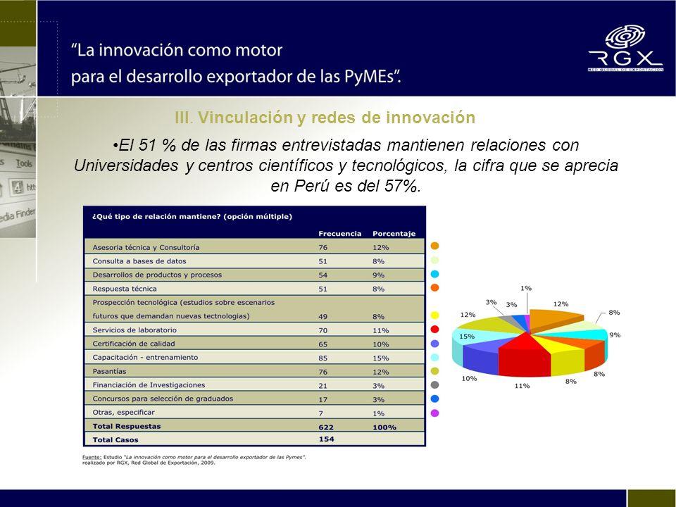 El 51 % de las firmas entrevistadas mantienen relaciones con Universidades y centros científicos y tecnológicos, la cifra que se aprecia en Perú es del 57%.