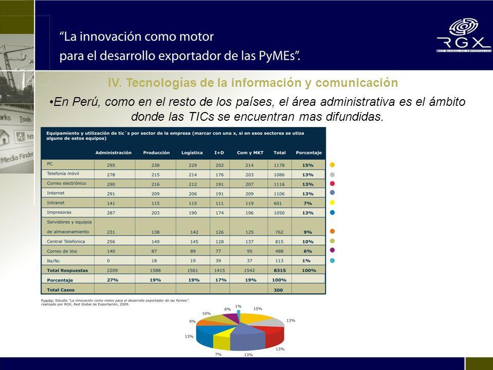 En Perú, como en el resto de los países, el área administrativa es el ámbito donde las TICs se encuentran mas difundidas.