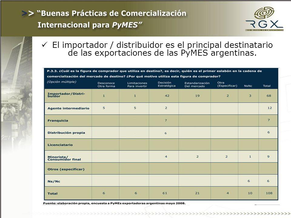 El importador / distribuidor es el principal destinatario de las exportaciones de las PyMES argentinas.