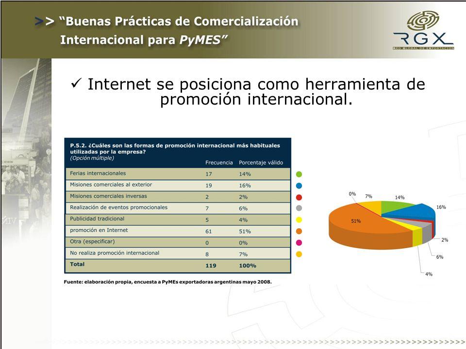 Internet se posiciona como herramienta de promoción internacional.