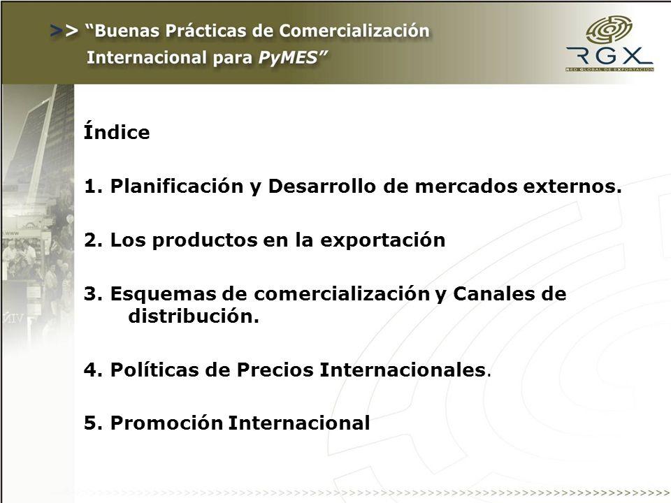 Índice 1. Planificación y Desarrollo de mercados externos.