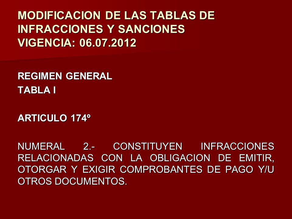 MODIFICACION DE LAS TABLAS DE INFRACCIONES Y SANCIONES VIGENCIA: 06.07.2012 REGIMEN GENERAL TABLA I ARTICULO 174º NUMERAL 2.- CONSTITUYEN INFRACCIONES