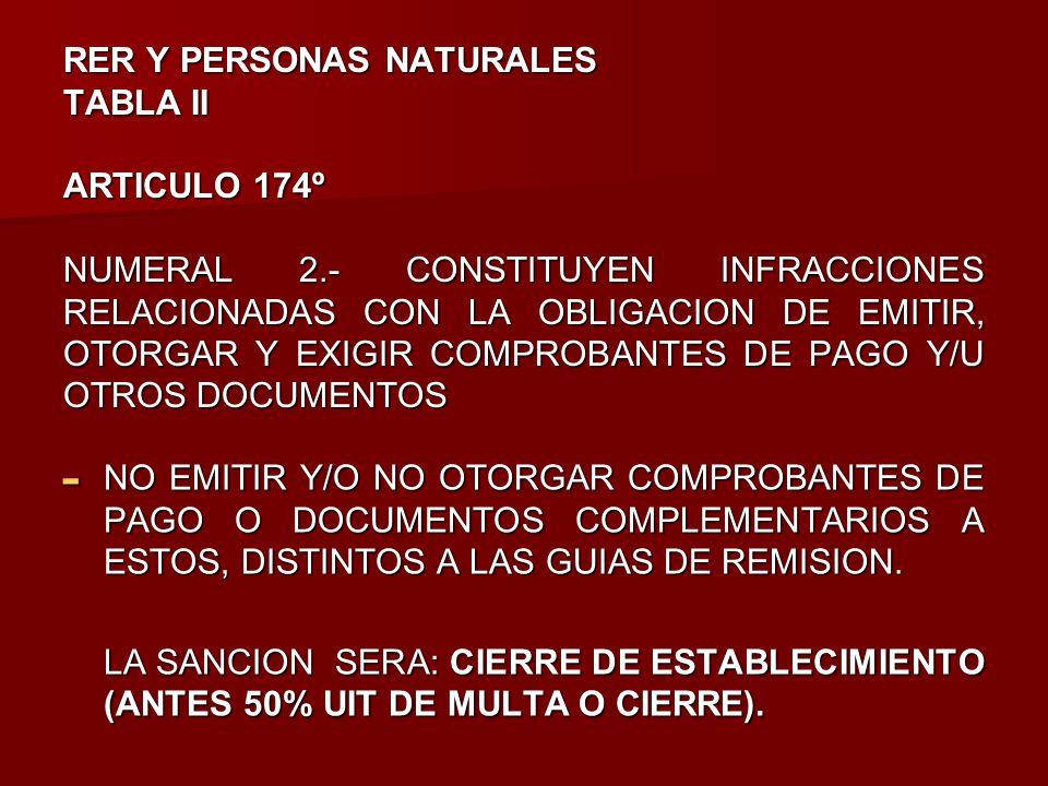 RER Y PERSONAS NATURALES TABLA II ARTICULO 174º NUMERAL 2.- CONSTITUYEN INFRACCIONES RELACIONADAS CON LA OBLIGACION DE EMITIR, OTORGAR Y EXIGIR COMPRO