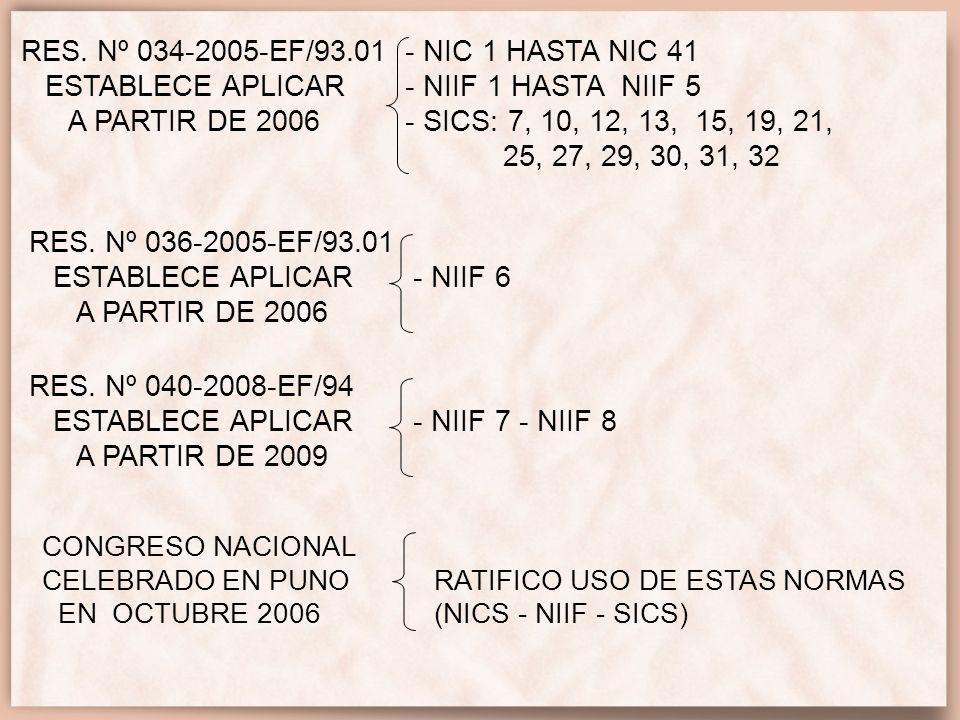 NºDESCRIPCION ADICIONES DIFERENCIA PARCIALTOTAL 6PROVISION DE CTS MONTOS DETERMINADOS EN EXCESO POR CONCEPTO DE CTS.
