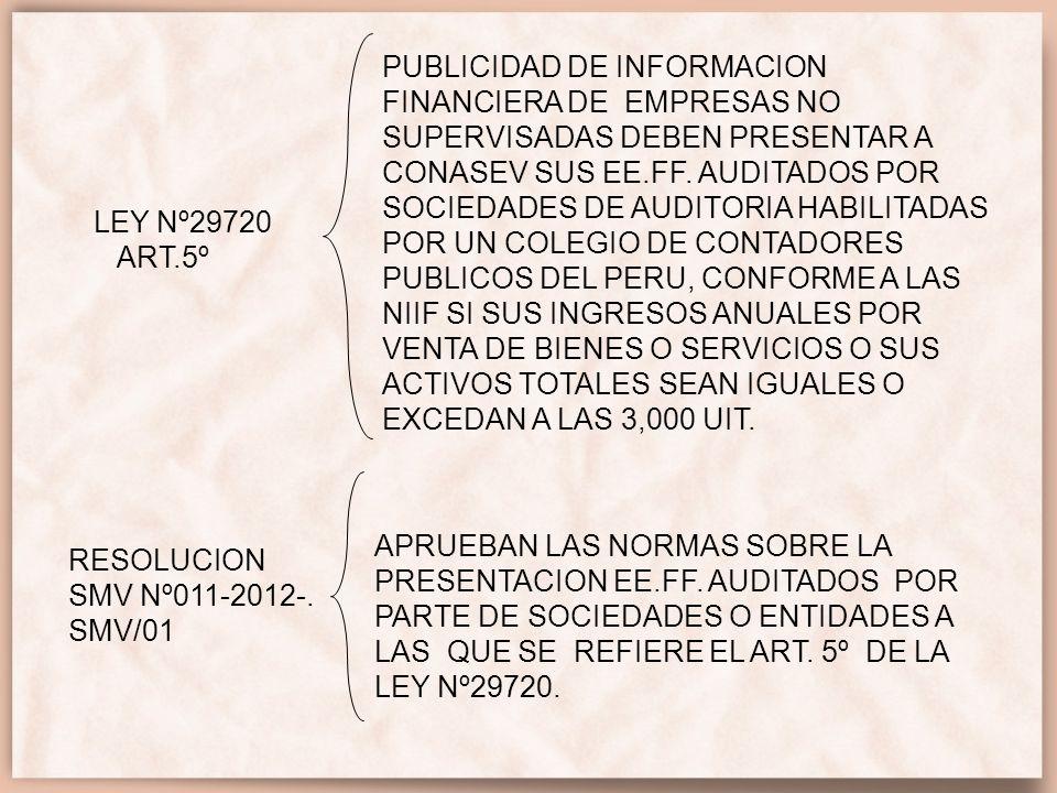 NºDESCRIPCION ADICIONES DIFERENCIA PARCIALTOTAL 16GASTOS DESVALORIZACION DE EXISTENCIAS SE HA CONTABILIZADO A GASTOS EL COSTO DE ADQUISICION DE UN GRUPO DE EXISTENCIAS POR ENCONTRARSE CON DESMEDRO; LA DESTRUCCION DE ESTAS SE HA PROGRAMADO PARA EL MES DE MARZO DEL 2013.