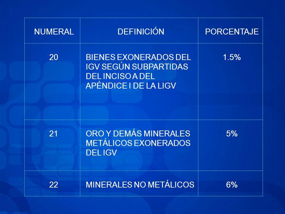 NUMERALDEFINICIÓNPORCENTAJE 20BIENES EXONERADOS DEL IGV SEGÚN SUBPARTIDAS DEL INCISO A DEL APÉNDICE I DE LA LIGV 1.5% 21ORO Y DEMÁS MINERALES METÁLICOS EXONERADOS DEL IGV 5% 22MINERALES NO METÁLICOS6%
