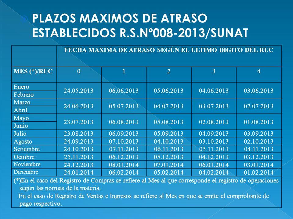 PLAZOS MAXIMOS DE ATRASO ESTABLECIDOS R.S.Nº008-2013/SUNAT FECHA MAXIMA DE ATRASO SEGÚN EL ULTIMO DIGITO DEL RUC MES (*)/RUC01234 Enero 24.05.201306.0