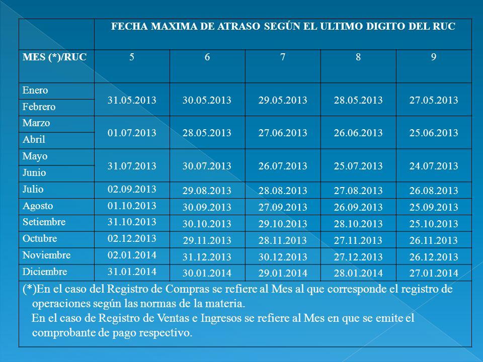 FECHA MAXIMA DE ATRASO SEGÚN EL ULTIMO DIGITO DEL RUC MES (*)/RUC56789 Enero 31.05.201330.05.201329.05.201328.05.201327.05.2013 Febrero Marzo 01.07.20