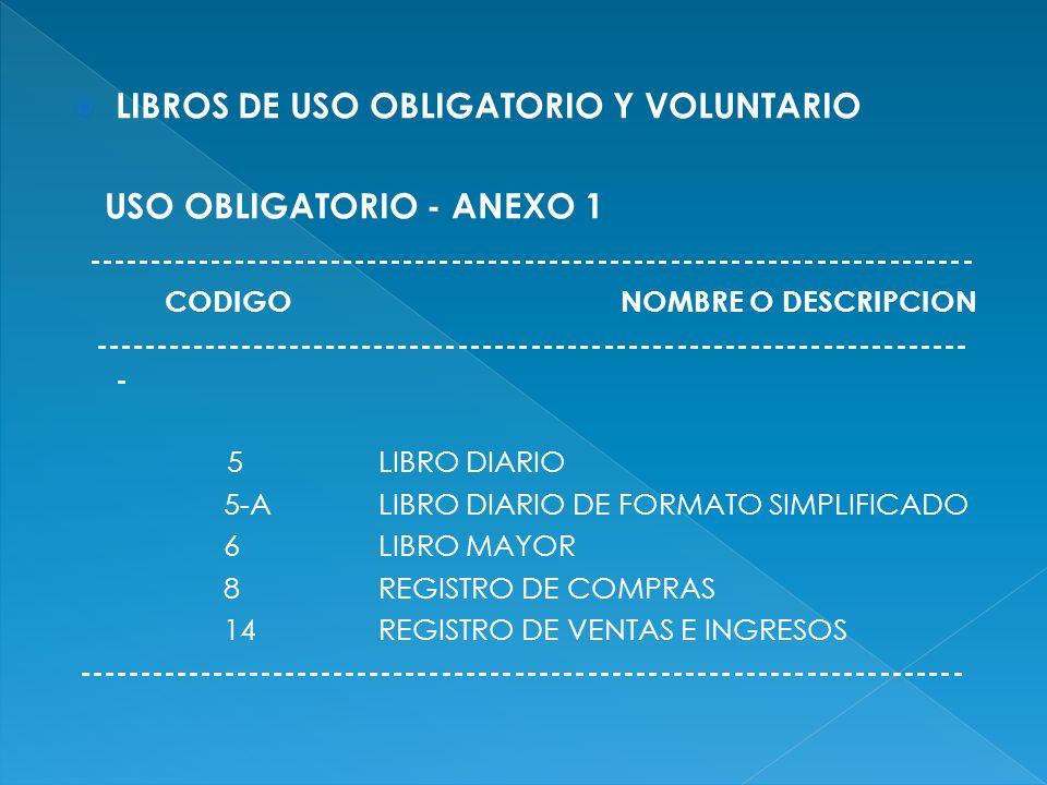 LIBROS DE USO OBLIGATORIO Y VOLUNTARIO USO OBLIGATORIO - ANEXO 1 ------------------------------------------------------------------------- CODIGO NOMB