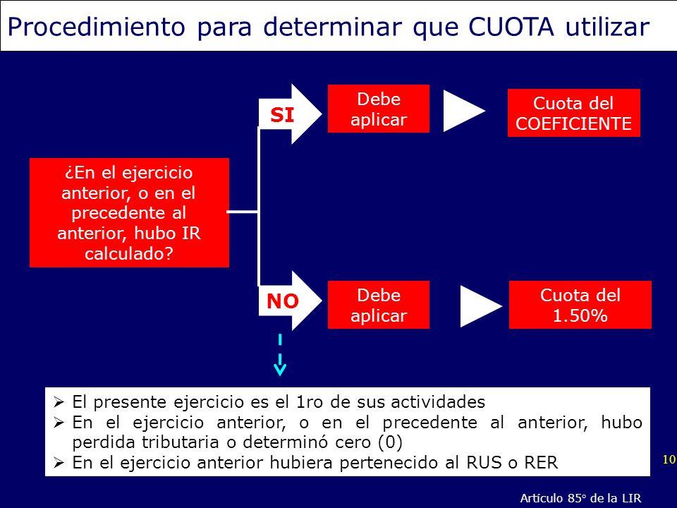 10 Procedimiento para determinar que CUOTA utilizar Cuota del COEFICIENTE Cuota del 1.50% ¿En el ejercicio anterior, o en el precedente al anterior, h