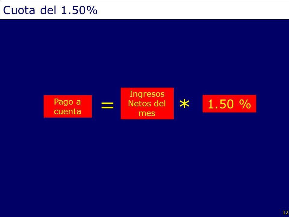 12 Cuota del 1.50% Ingresos Netos del mes * = Pago a cuenta 1.50 %