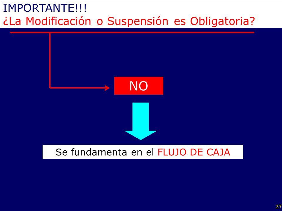 27 IMPORTANTE!!! ¿La Modificación o Suspensión es Obligatoria? Se fundamenta en el FLUJO DE CAJA NO