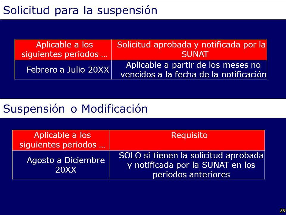 29 Solicitud para la suspensión Aplicable a los siguientes periodos … Solicitud aprobada y notificada por la SUNAT Febrero a Julio 20XX Aplicable a pa