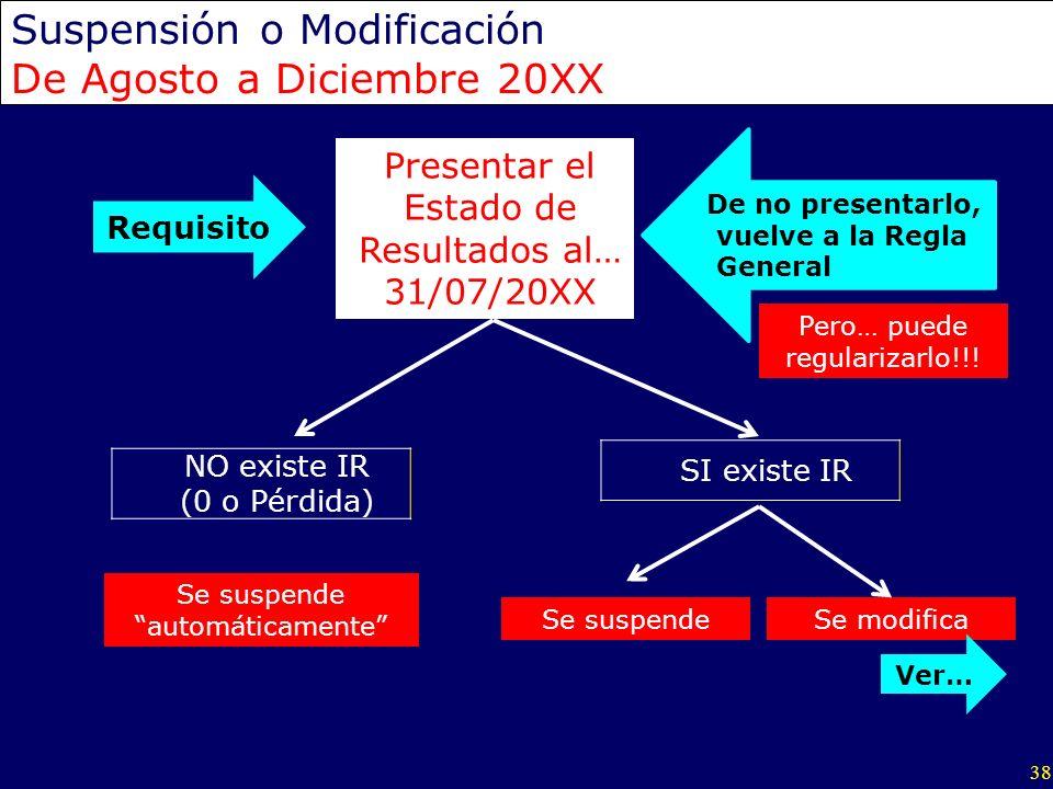 38 Suspensión o Modificación De Agosto a Diciembre 20XX NO existe IR (0 o Pérdida) Presentar el Estado de Resultados al… 31/07/20XX Requisito SI exist