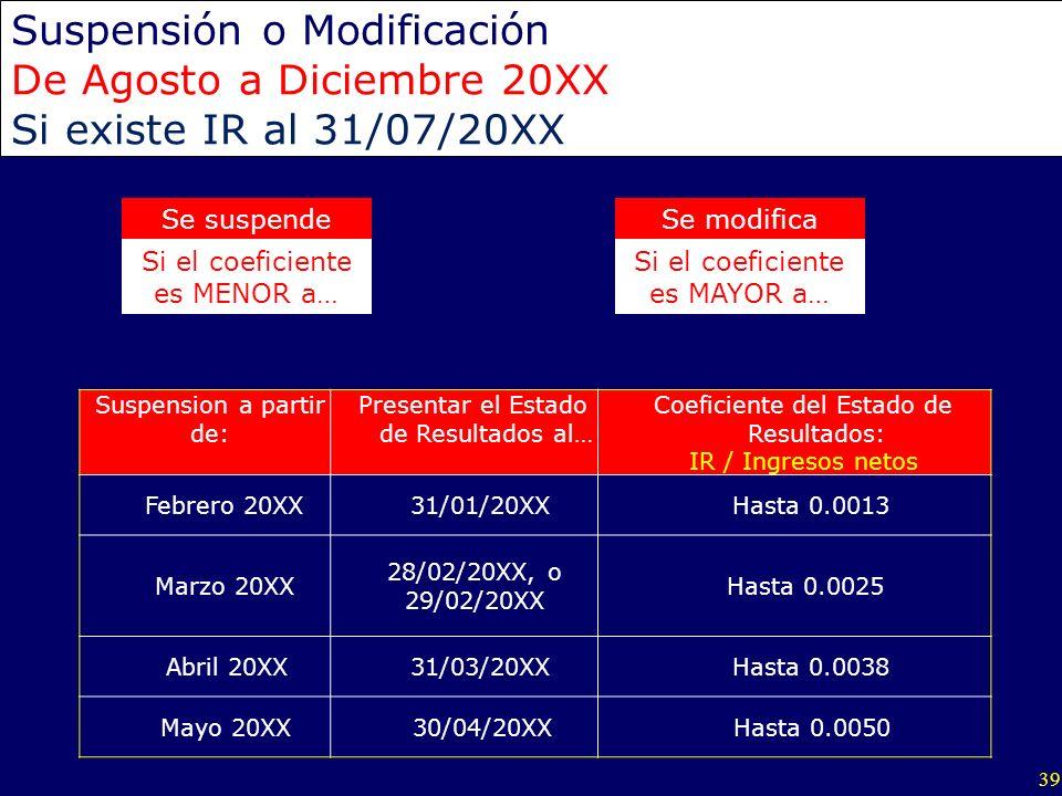 39 Suspensión o Modificación De Agosto a Diciembre 20XX Si existe IR al 31/07/20XX Se suspendeSe modifica Suspension a partir de: Presentar el Estado
