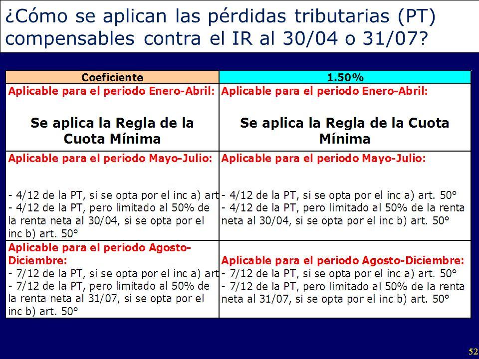 52 ¿Cómo se aplican las pérdidas tributarias (PT) compensables contra el IR al 30/04 o 31/07?