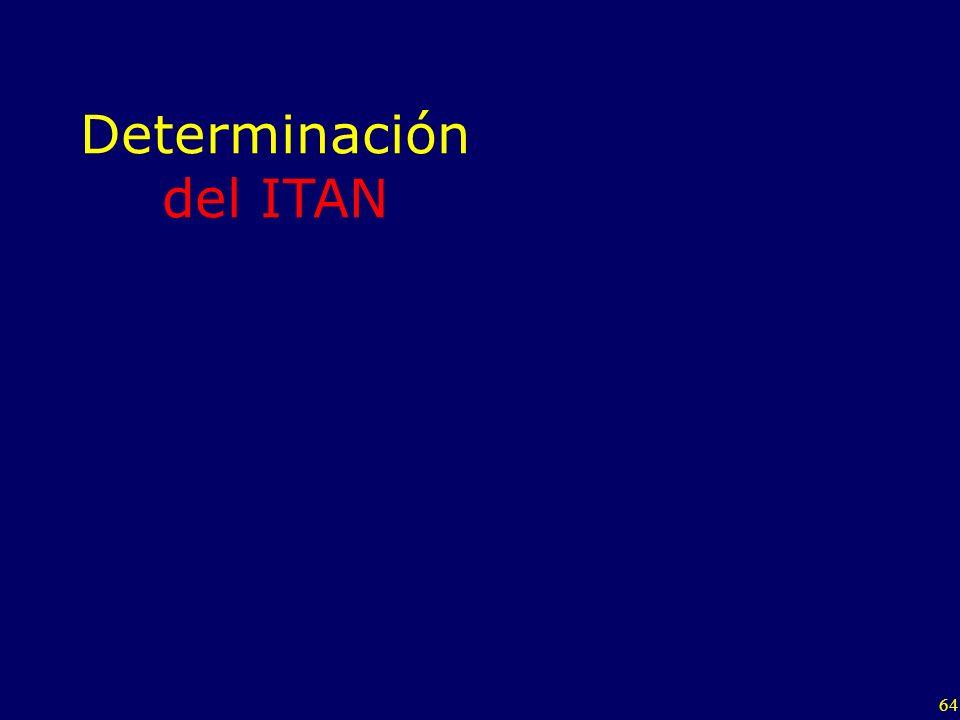 64 Determinación del ITAN