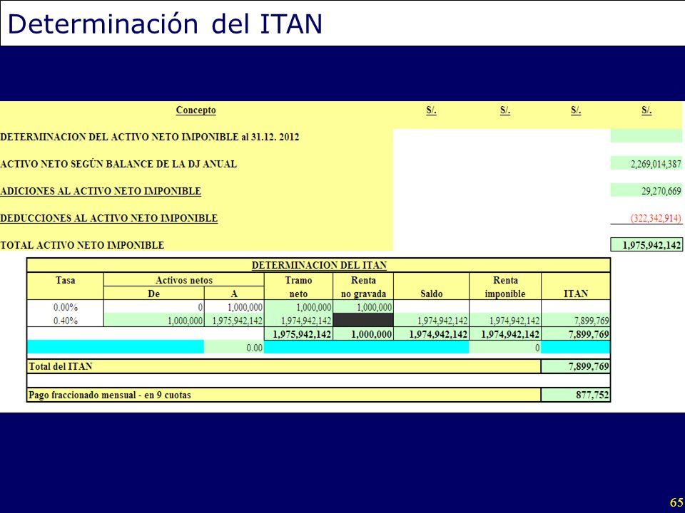 65 Determinación del ITAN